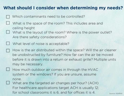 Clean Air Checklist